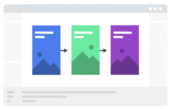 What are Marketing Funnels? How Do they Work?